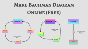 Make Bachman Diagram Online With These Free Websites