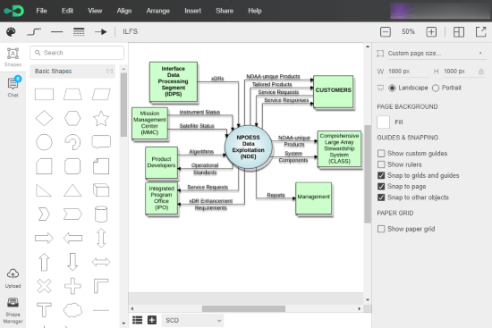 make system context diagram online free