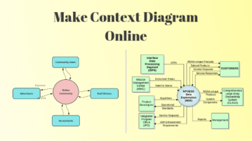 Make Context Diagram Online With These Free Websites