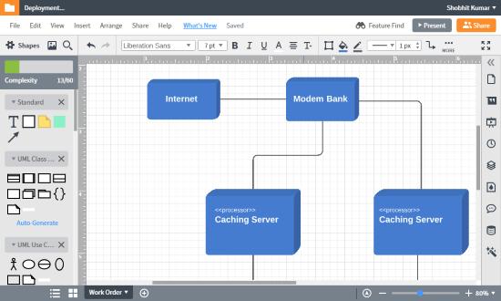 free online deployment diagram maker
