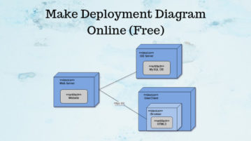 Make Deployment Diagram Online With These Free Websites
