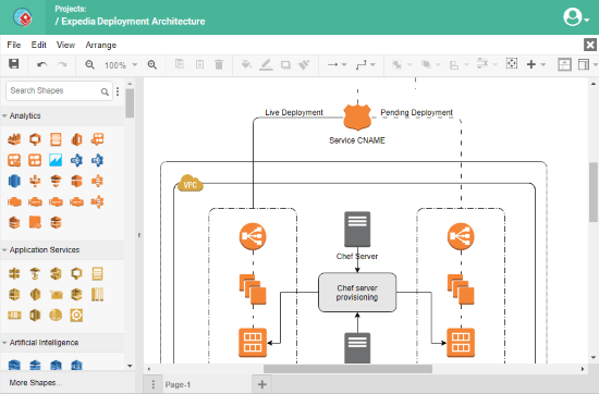 online system architecture diagram maker free