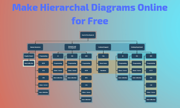 4 Online Hierarchy Diagram Maker Websites Free