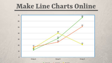 10 Online Line Chart Maker Websites Free