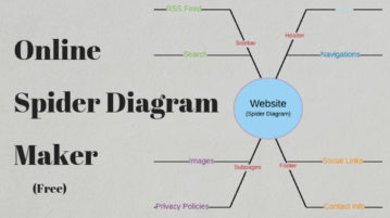 4 Online Spider Diagram Maker Websites Free