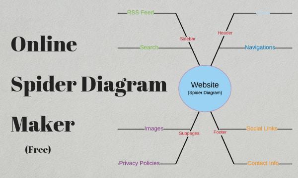 4 Online Spider Diagram Maker Websites Free
