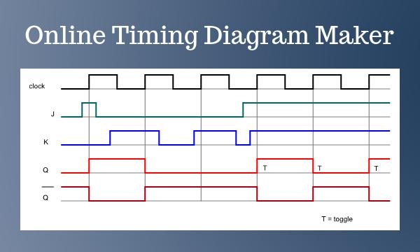 4 Free Websites To Make Timing Diagram Online