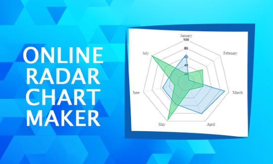radar chart maker