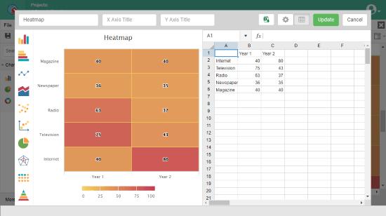 generate heatmap online free