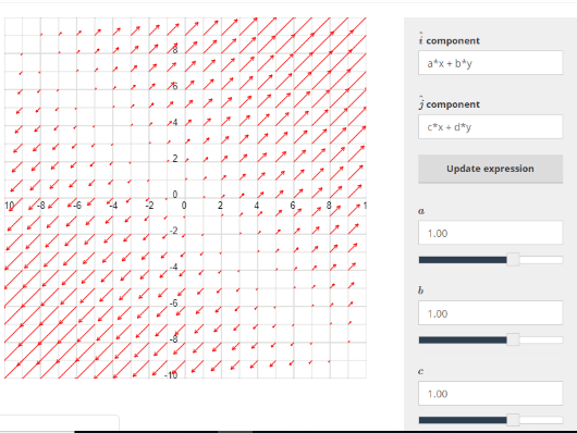Vector Field Plotter