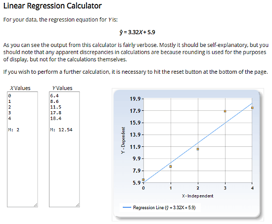advanced linear regression calculator