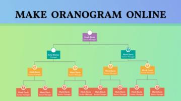 Make Organigram Online With These Free Websites