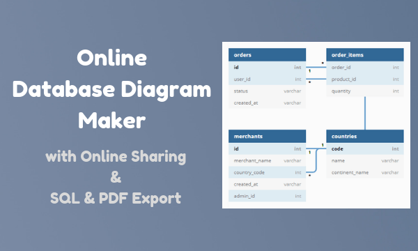Free Online Database Diagram Maker With Sharing  Export As