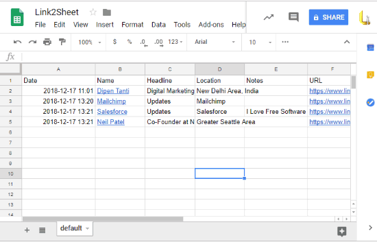 Google Sheets storing the information about linkedin profiles