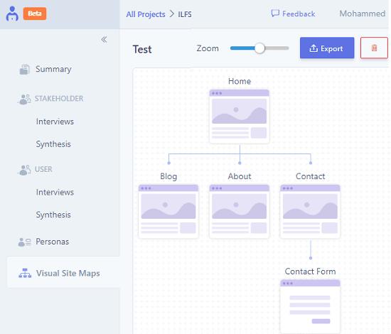 Visual Site Maps in UserBit