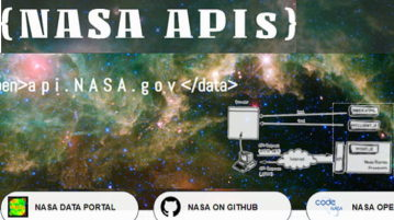 API to Get Astronomy Picture of the Day from Nasa