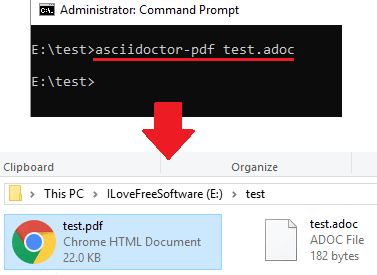AsciiDoctor ADOC to PDF
