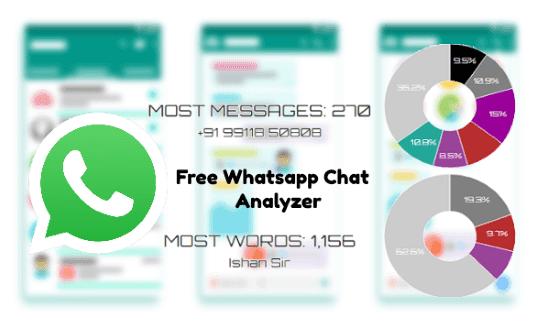 Do WhatsApp Chat Analysis with these Free Whatsapp chat Analyzer tools