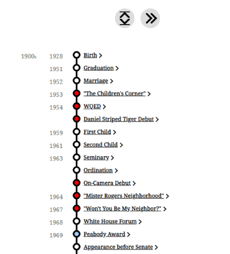 View timeline