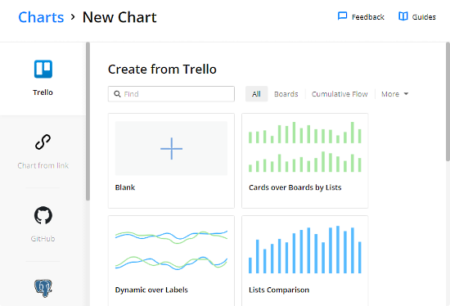 create charts from Trello baords