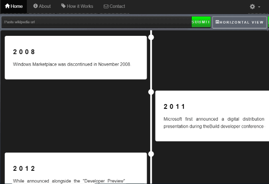vertical timeline mode for a wikipedia article
