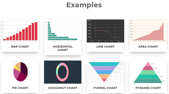 Charts Factory select chart type