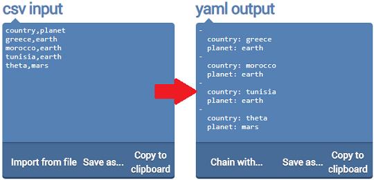 Free CSV to YAMl converter websites