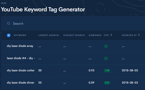 YouTube Keyword Tag Generator