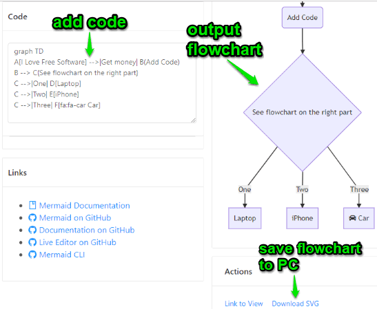 create flowchart and save it to pc