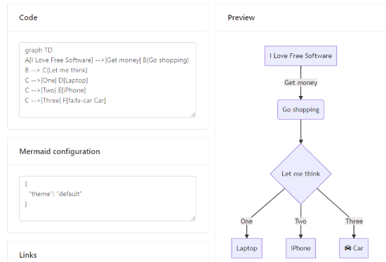 create flowchart just by adding text