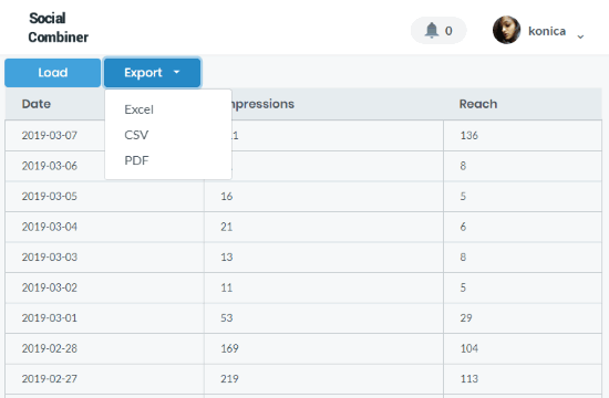 Create an excel report of Instagram daily Impressions