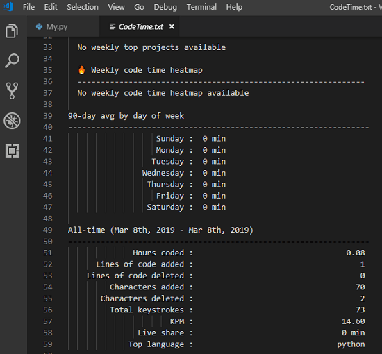 See Automatic Programming Metrics in VS Code with this Free Plugin