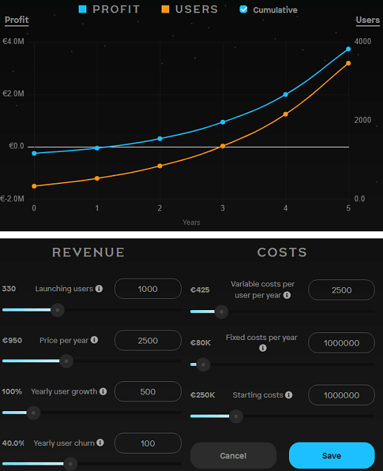 Startup Calculator in action