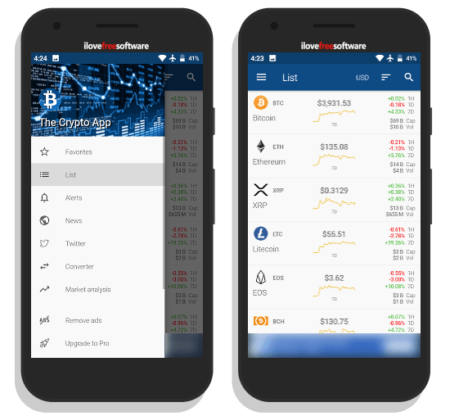 Cryptocurrency monitor tracking app