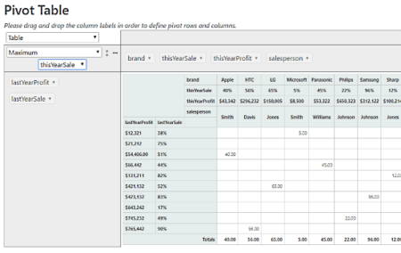 generate pivot tables online
