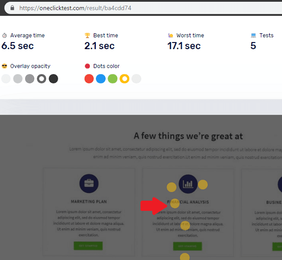 One Click Test results