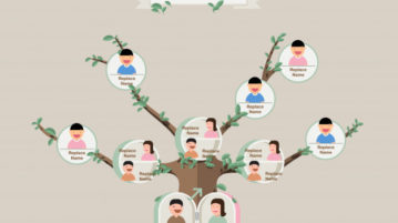 5 Free Genealogy Search Engines to Research Ancestry
