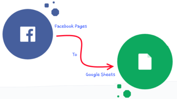 Facebook Pages to Google Sheets automatically