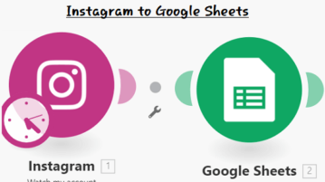 Instagram to Google Sheets