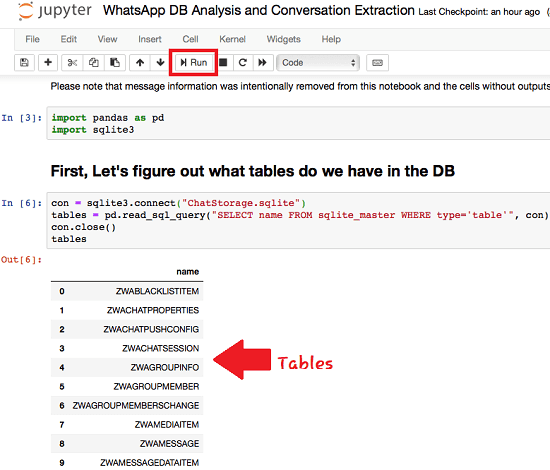 Jupyter notebook produce tables
