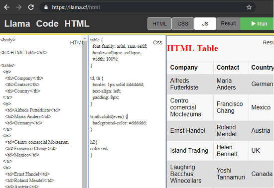 Online IDE for Testing Code Output with HTML, JavaScript Support