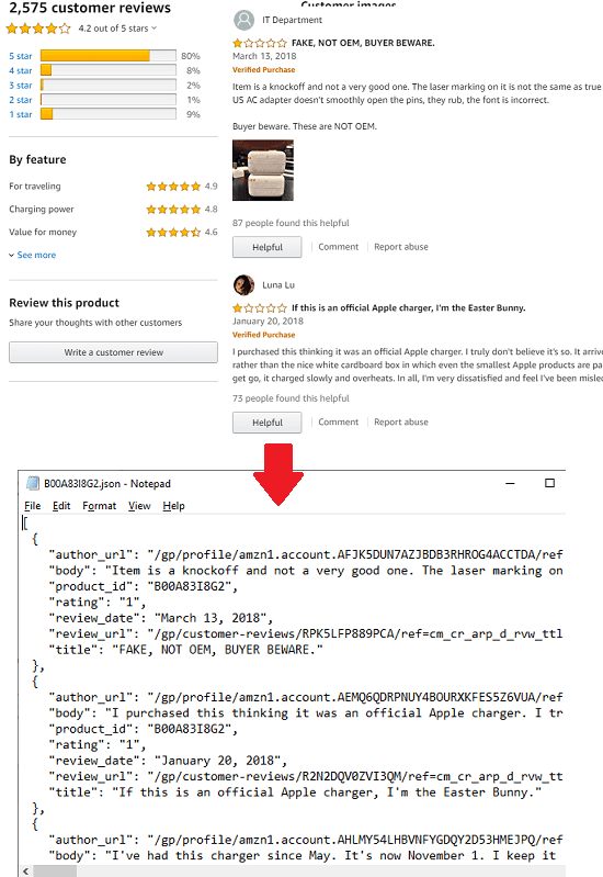 Scrape Reviews from Amazon with this Command Line Tool