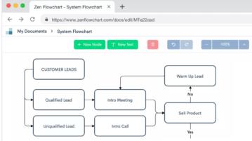 Zen Flowchart free online free flowchart maker