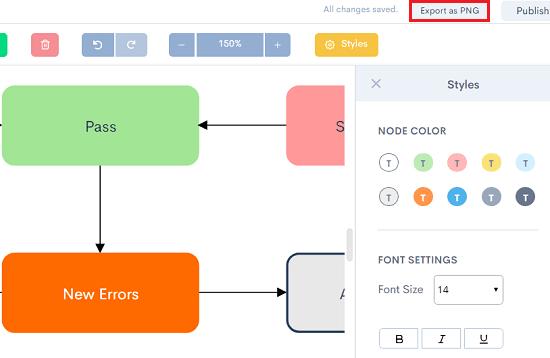 Zen Flowcharts styling information