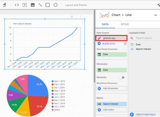 Gtrends data in data Studio