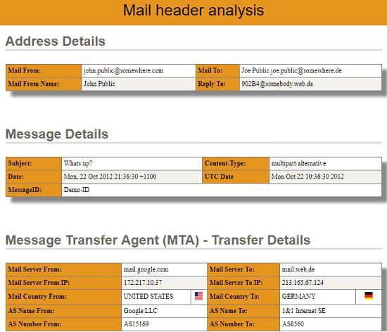 Mail Header Analysis in action