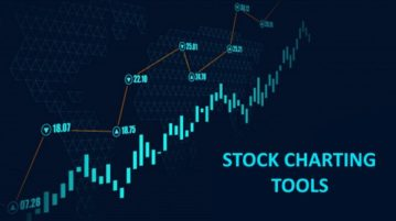 Free Online Stock Charting Tools For Stock Trading