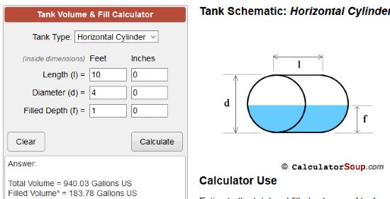 Calculatorsoup website