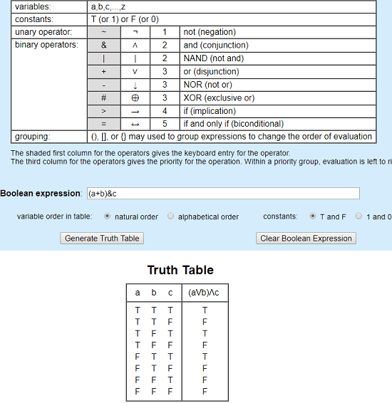 Truth table to boolean expression converter online