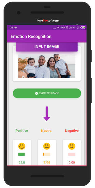 detect emotions from the group image